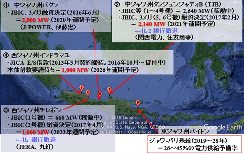 ジャワ-バリ系統で日本が公的支援を続ける新規の石炭火力発電事業4案件